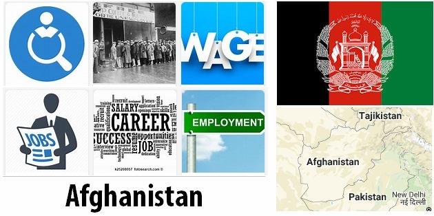 Afghanistan Labor Market