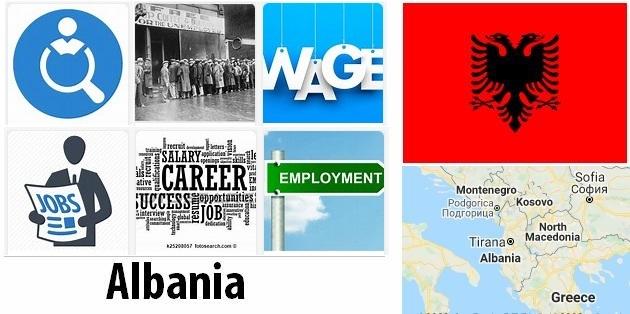 Albania Labor Market