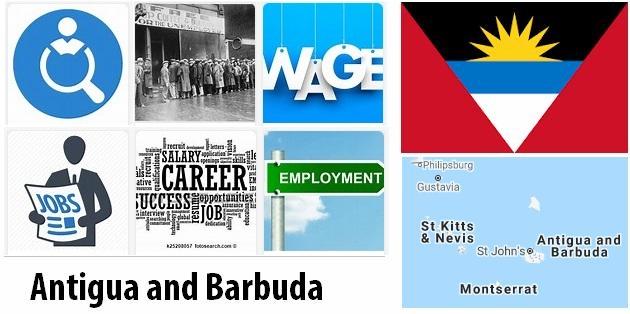 Antigua and Barbuda Labor Market