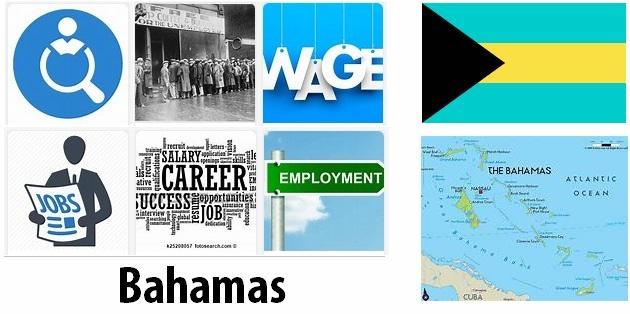 Bahamas Labor Market