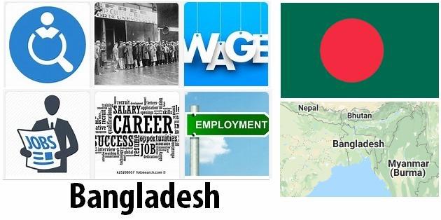 Bangladesh Labor Market