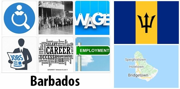 Barbados Labor Market