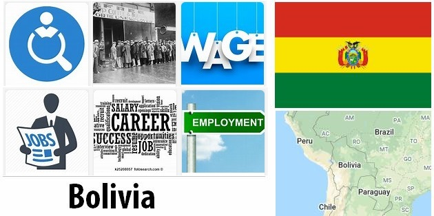 Bolivia Labor Market