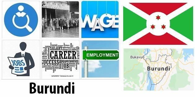 Burundi Labor Market