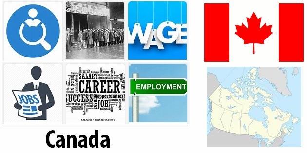 Canada Labor Market
