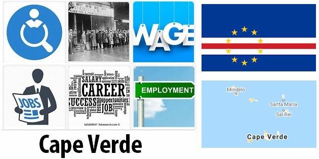 Cape Verde Labor Market