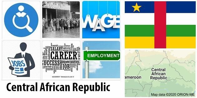 Central African Republic Labor Market