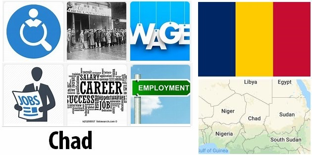 Chad Labor Market