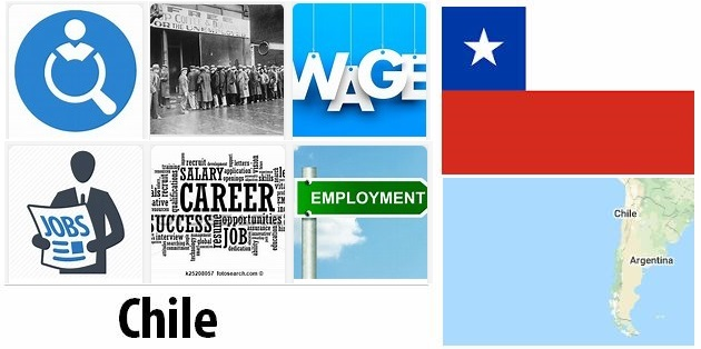 Chile Labor Market