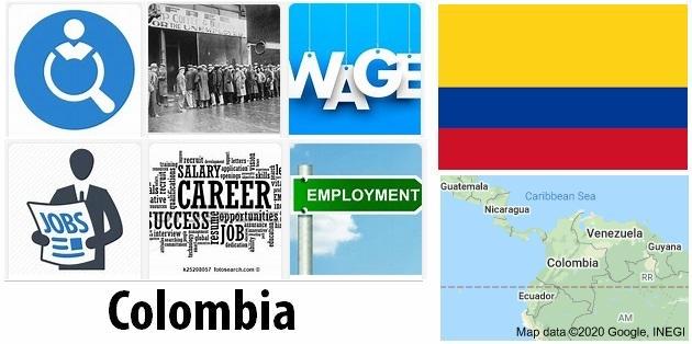 Colombia Labor Market