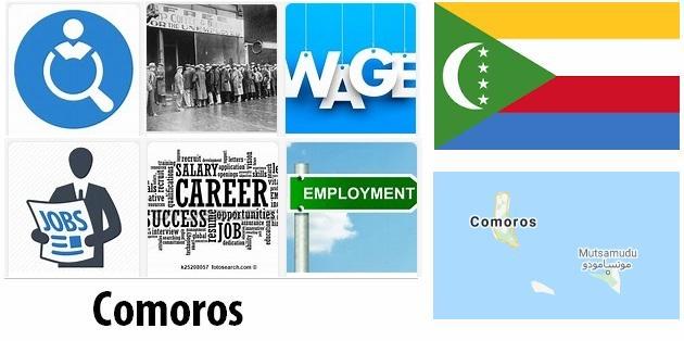 Comoros Labor Market