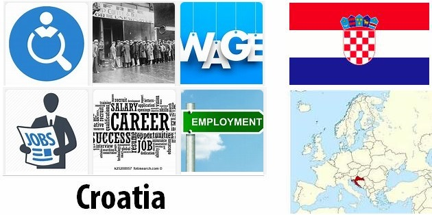 Croatia Labor Market