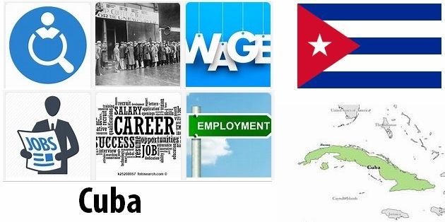 Cuba Labor Market