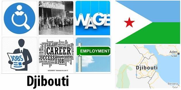 Djibouti Labor Market