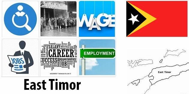East Timor Labor Market