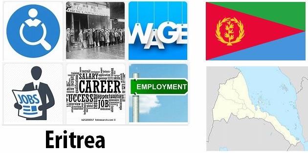 Eritrea Labor Market