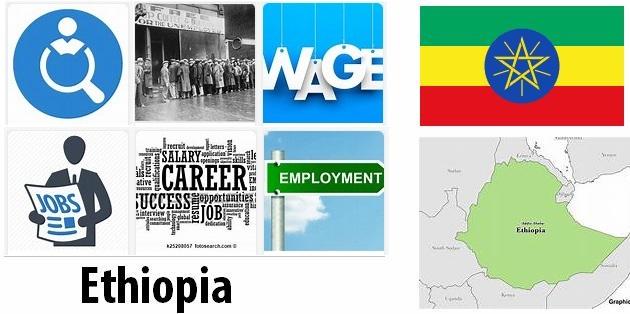 Ethiopia Labor Market