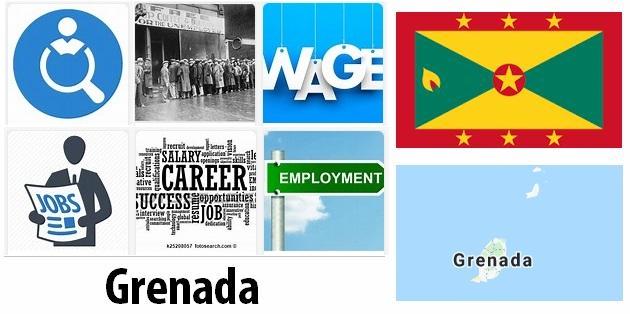 Grenada Labor Market