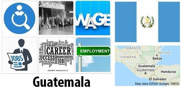 Guatemala Labor Market
