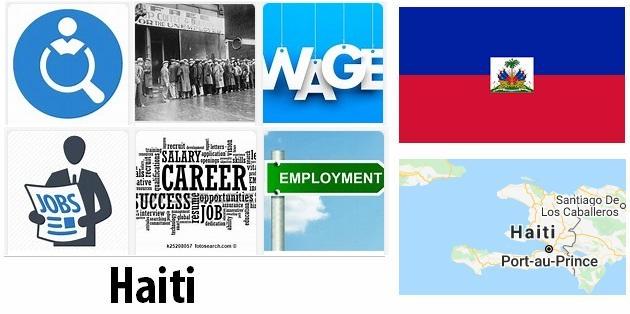 Haiti Labor Market