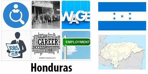 Honduras Labor Market