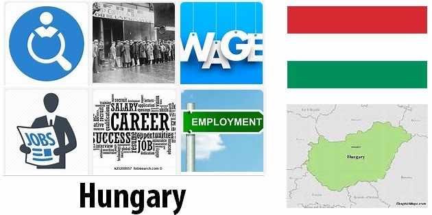 Hungary Labor Market