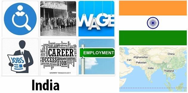 India Labor Market
