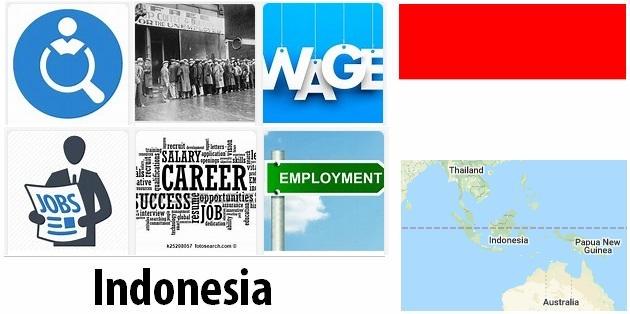 Indonesia Labor Market