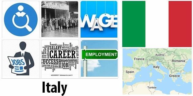 Italy Labor Market