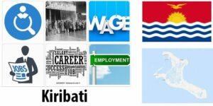 Kiribati Labor Market