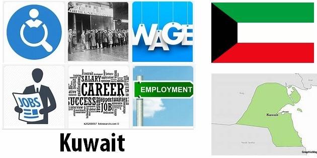 Kuwait Labor Market