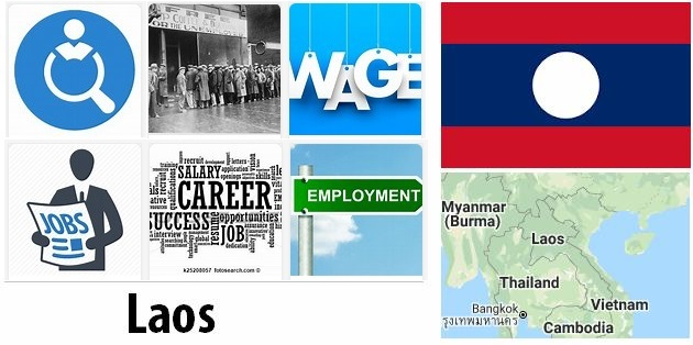 Laos Labor Market