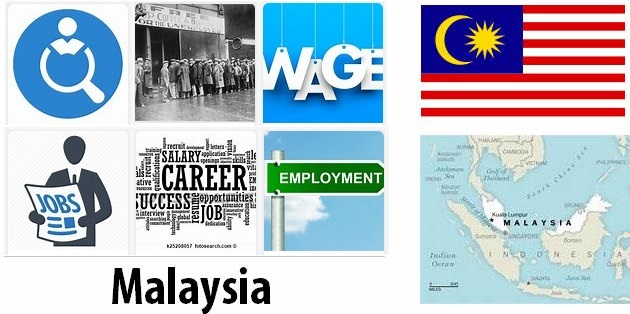 Malaysia Labor Market