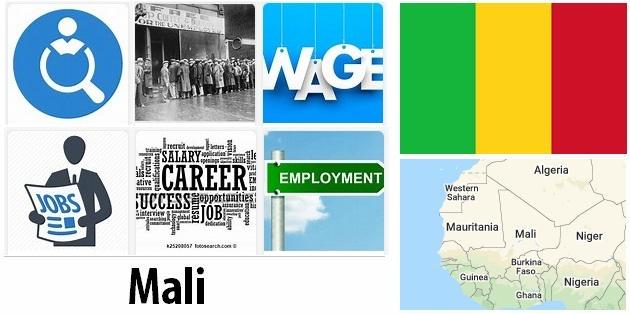 Mali Labor Market