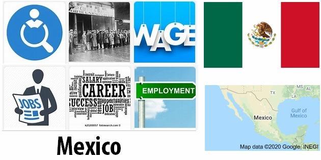 Mexico Labor Market