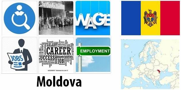 Moldova Labor Market