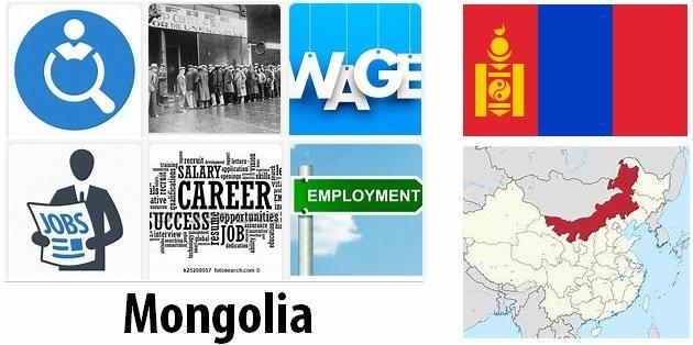 Mongolia Labor Market