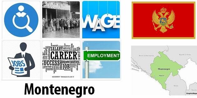 Montenegro Labor Market
