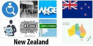 New Zealand Labor Market