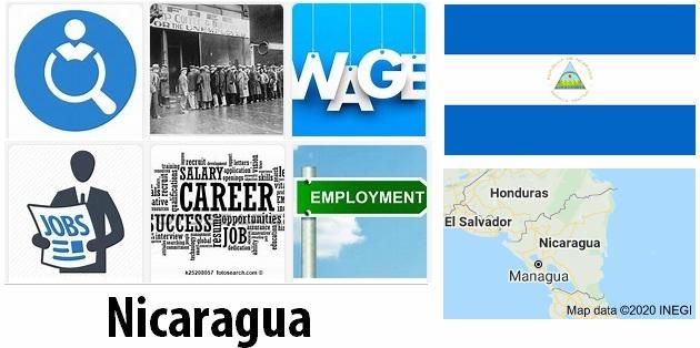 Nicaragua Labor Market