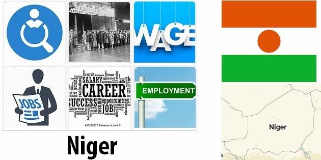 Niger Labor Market