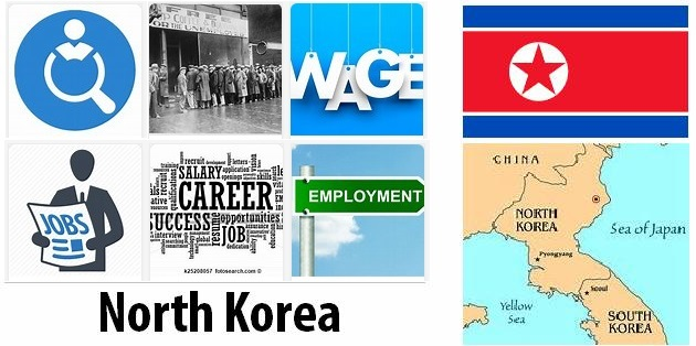 North Korea Labor Market