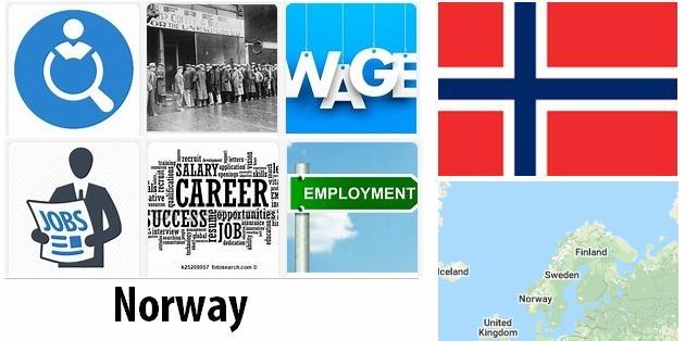 Norway Labor Market