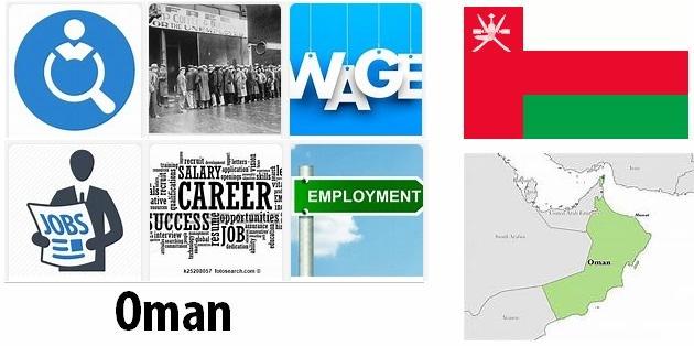 Oman Labor Market