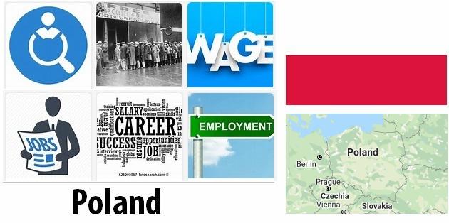 Poland Labor Market