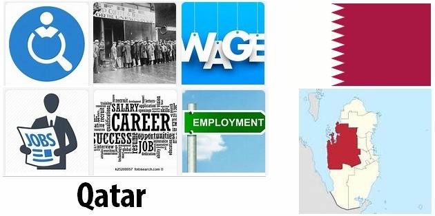 Qatar Labor Market
