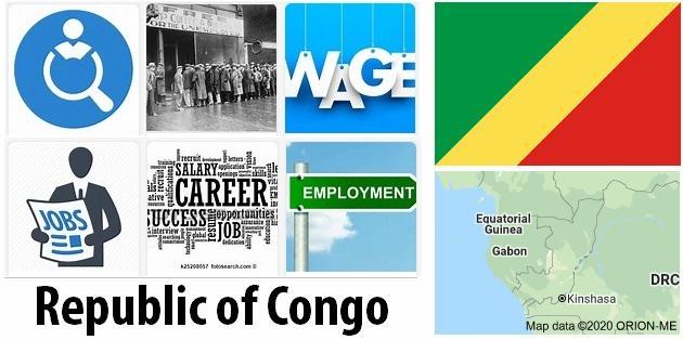 Republic of Congo Labor Market