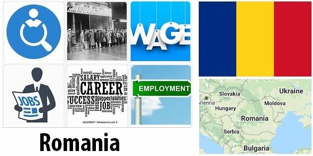 Romania Labor Market