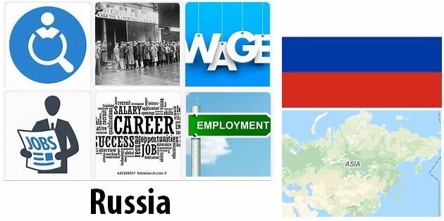 Russia Labor Market