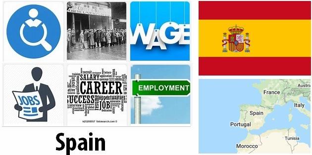 Spain Labor Market